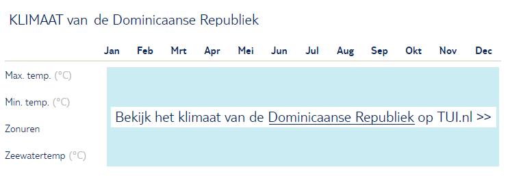 Klimaat van de Dominicaanse Republiek