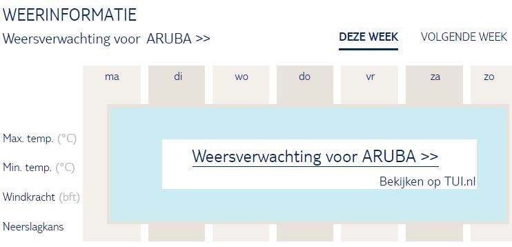 Weersverwachting Aruba