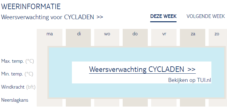 Weersverwachting Cycladen