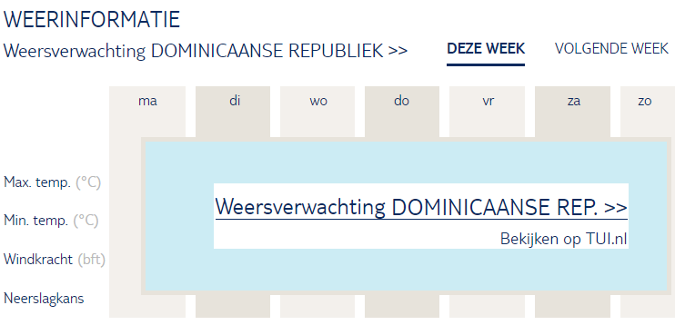 Weersverwachting Dominicaanse Republiek