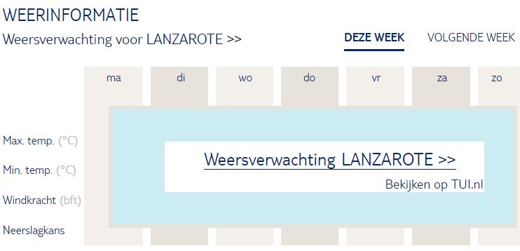 Weersverwachting Lanzarote