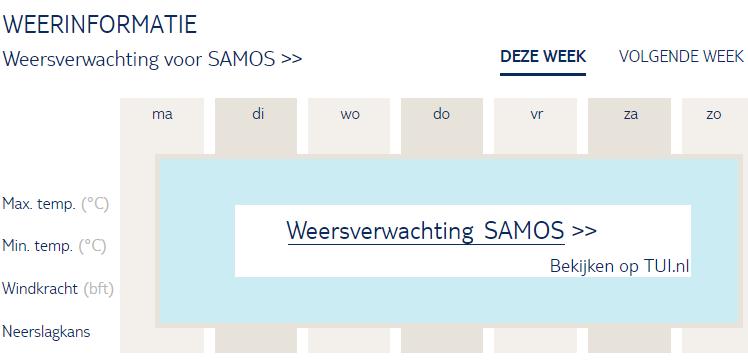 Weersverwachting Samos