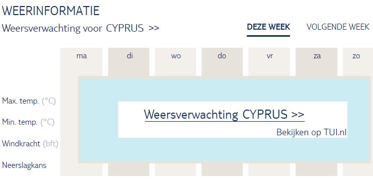 Weersverwachting van Cyprus