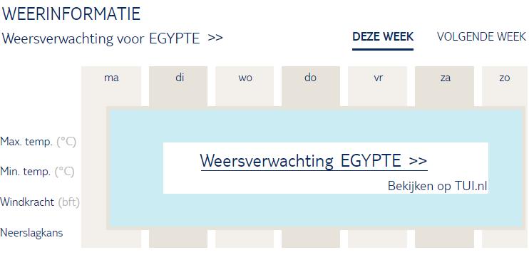 Weersverwachting van Egypte