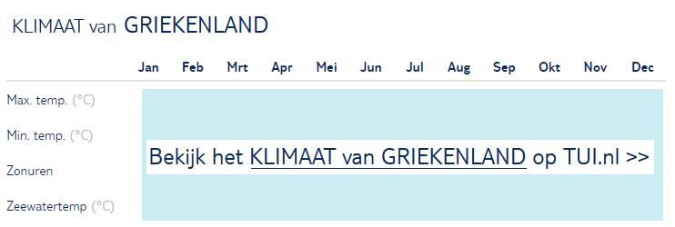Klimaat Griekenland