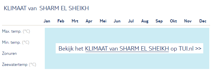 Klimaat Sharm el Sheikh