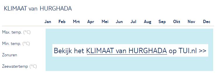 Klimaat en weer Hurghada