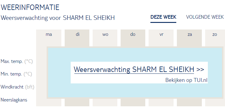 Weersverwachting Sharm el Sheikh