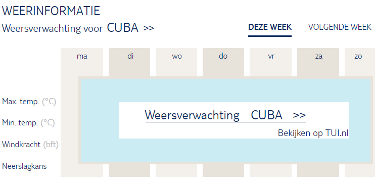 Weersverwachting van Cuba